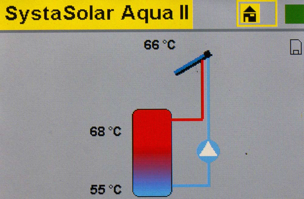 Temperaturverteilung